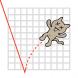 Australian dollar bounces like a dead cat