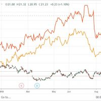 Free falling banks drag ASX to new correction low