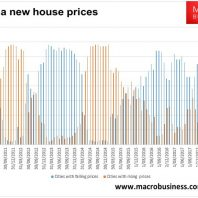 Chinese house prices power on
