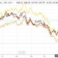Australian dollar well bid as 'risk on' persists