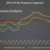 Property investor confidence craters