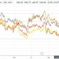 Bonds boom as RBA breaks
