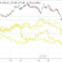 Banks party as economy, Australian dollar tumble