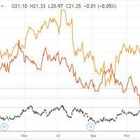Australian dollar falls as bonds boom anew
