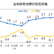 Inflation indicator points to stagnant Chinese economy