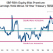 More on how far equities can get