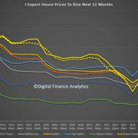 Deleveraging defies house price expectations