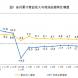 Chinese industrial profits collapse signals deflation tsunami