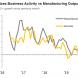 CBA flash PMI sinks into Recessionberg bog