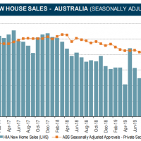 New home sales recovery stalls