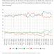 Newspoll: Labor lead narrows
