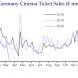 Chinese rebound plods on, world shuts