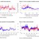 Aussie credit growth screams deleveraging