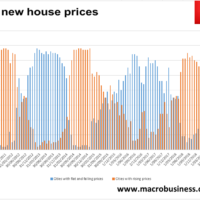 Chinese house prices begin to bubble