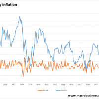 Australia plunges into deflation