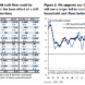 UBS: Consumers ready to spend, borrow