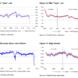 Credit Suisse: Economic disaster needs -5% interest rate