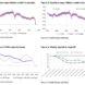 "Credit Suisse: ""Extraordinary slack in the labour market"""