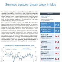 Services PMI shows Aussies slow out of lockdown blocks