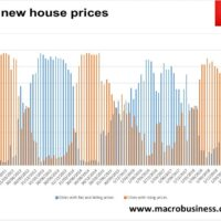 China house prices struggle to recover
