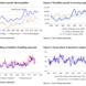 "Credit Suisse: Housing stimulus ""small"""