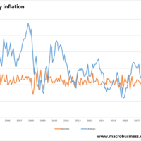 Australia crashes into deflation