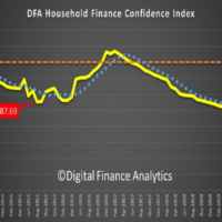 Mortgagee and renter confidence craters