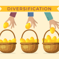 "Your diversification free lunch is not ""all you can eat"""