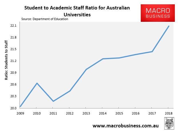 Student to staff ratio
