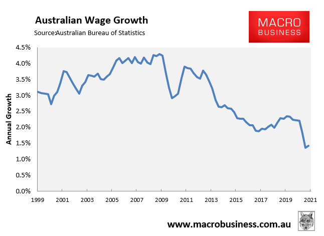 Australian wage growth