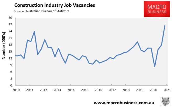 Construction industry job vacancies