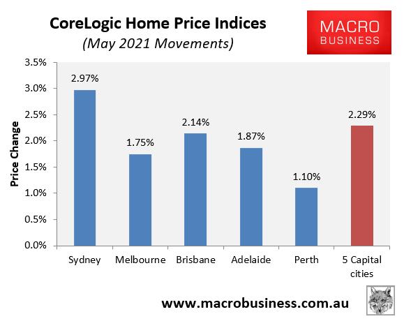 CoreLogic May 2021 dwelling value changes