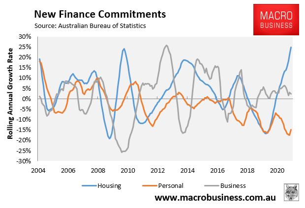 New finance commitments
