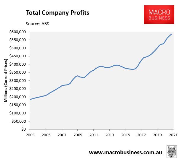 Total company profits