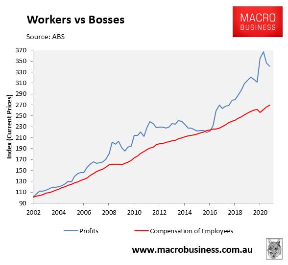 Workers vs bosses
