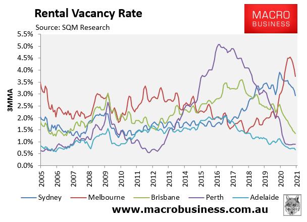 Rental vacancy rates