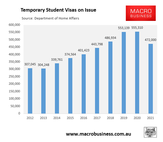 Temporary student visas on issue.